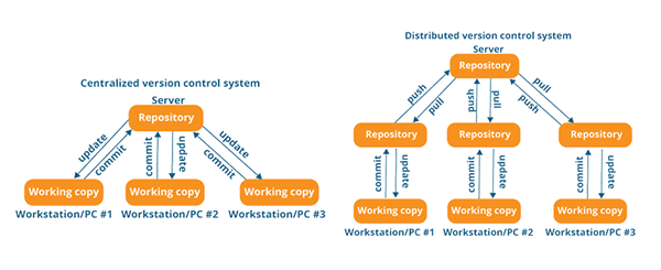 version-control-systems1.png